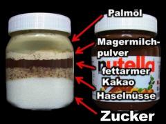 Nutella Palmöl Anteil